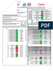 França - Ligue 1 - Estatísticas da Jornada 27.pdf