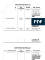 Pelan Program Intervensi Upsr 20142015 Bm1