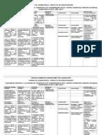 MATRIZ DE CONSISTENCIA DE ORFELZ 2.docx
