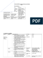 Literatura Espanola Barroco Realismo 4 ESO Esquema y Actividades (1)