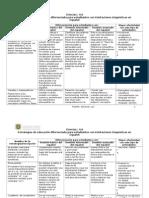 Limitaciones Lingüísticas Ciencias 4 6