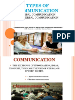 Types of Communication