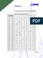 Avance S25-8 PI Palomares 2 (37 Metros)