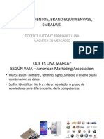 Marca, Elementos, Envase, Brand Equity