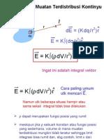 2 Muatan Listrik Gauss Law