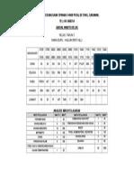 Jadual Kelas Tahun5.doc