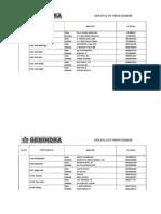 Daftar Alamat Kontak DPD Dan DPC Seluruh Indonesia
