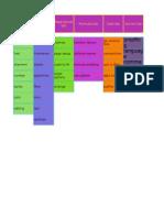 ex1 formattingworksheet&cells pkaf