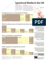 Hyperlocal Sustainabilty - Research Poster