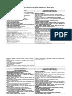 CAPACIDADES DIVERSIFICADAS  DE MATEMATICA DE 1° - 5°.doc