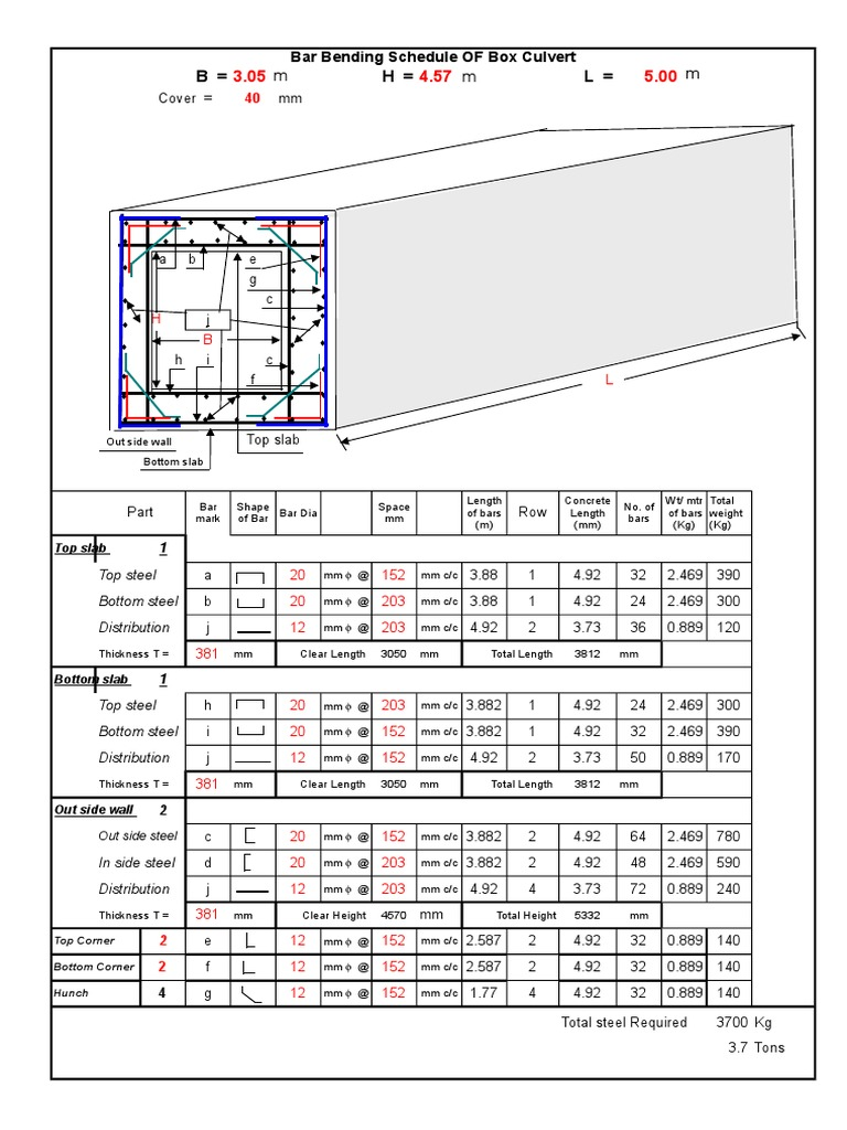 Bar Bending Schedule OF Box Culvert xls