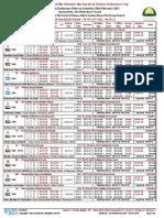 2015-02-28-100Km-Gate3.pdf