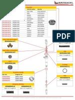 Spare Parts Denso Common Rail Injectors