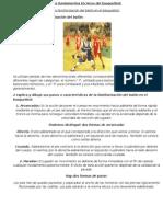 Los Fundamentos Técnicos Del Basquetbol