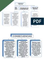 CUADROS DE CAUSAS DE INFLACION.docx
