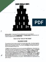 2001 LSU Defense - Lou Saban.pdf