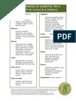 Lista de Alimentos Amigos y Enemigos
