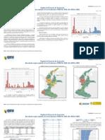Informe de Proyectos Registrados a Diciembre 26 2014