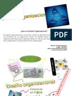 Mapa Mental Diseño Organizacional