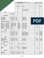 Aanbouw Per 1 MAART 2015