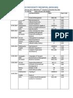 Indira Gandhi University,(IGU) Meerpur (Rewari) Date Sheet