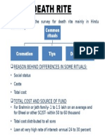 PPT on Death Rite in Rajasthan