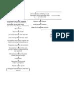 Patofisiologi GGA