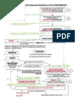 (1)Flux de Informaţii În Analiza Exigenţială Şi de Performanţă