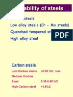 2005 Carbon Steel