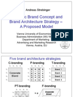 Brand Architecture Strategy