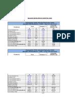 Balance Diagnostico-COM5.xls.xlsx