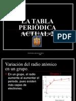 1a La Tabla Periodica