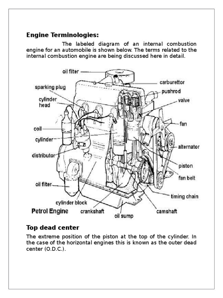Exelent Labeled Car Engine Adornment - Simple Wiring Diagram ...