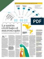 #UniónCivilYA bajo el microscopio