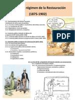 Tema 6. EL RÉGIMEN DE LA RESTAURACIÓN 1875-1902.