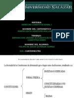 exposicionderechoconstitucional-110626172620-phpapp01