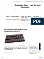 Chocolate Substitution Chart