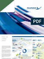 AkzoNobel Report Report 2013 0414 Tcm9-84856