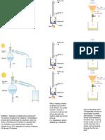 reflux, distillation and separation