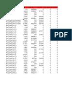 2G KPI