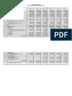 Realisasi APBD Kota Banjar Tahun 2009-2014