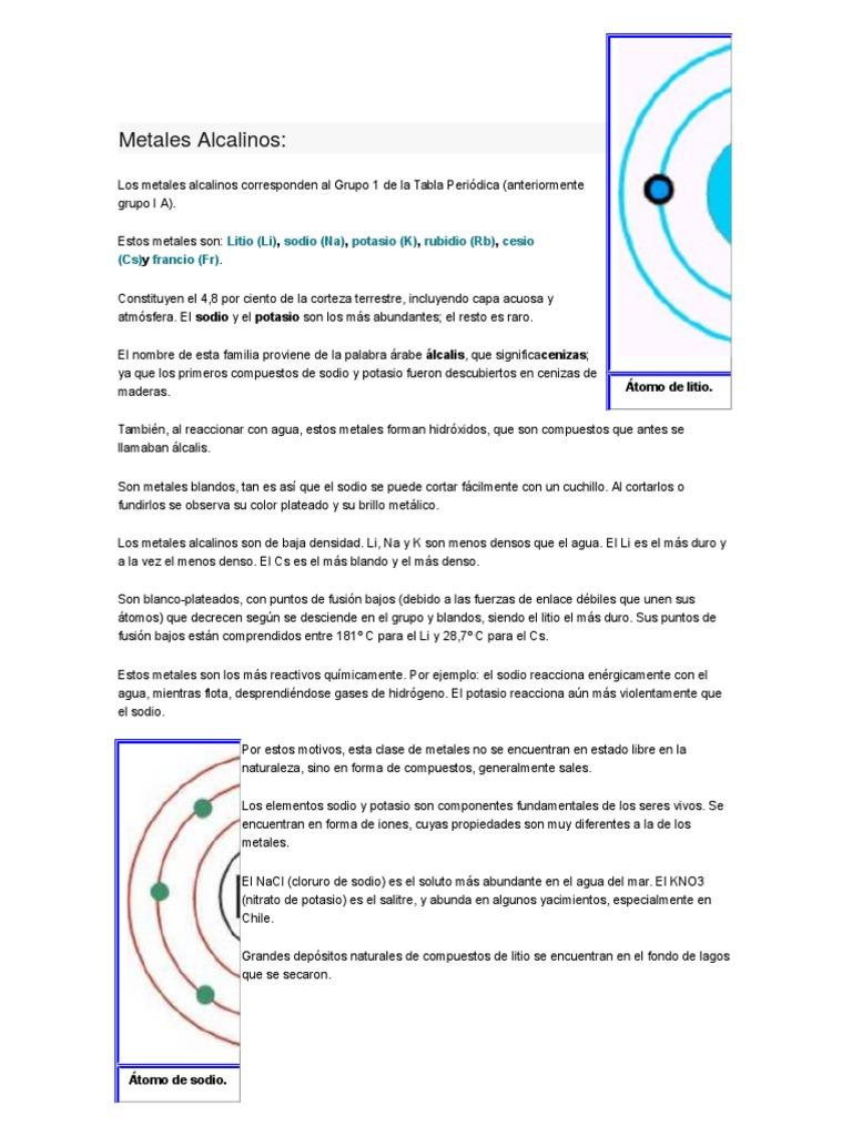metales alcalinos - Tabla Periodica Sodio Grupo