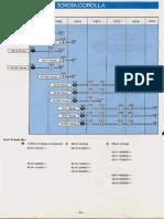 Corolla USA(68-81).pdf