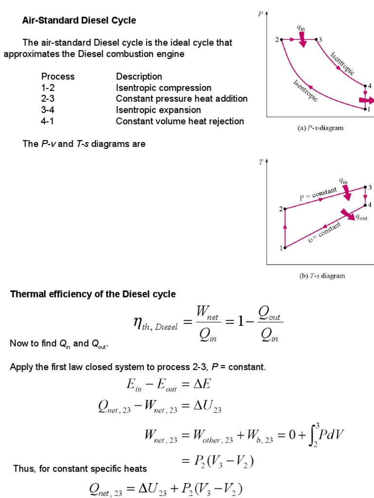 Thermodynamics Gas Compressor Gas Turbine