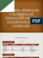 Nomenclatura y Notacion Quimica