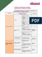 2015 fomento empleo.pdf