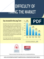 The-difficulty-timing-the-market-Investor-Education.pdf