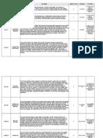 Nus Module 2014-2015 Sem 2 (Updated)