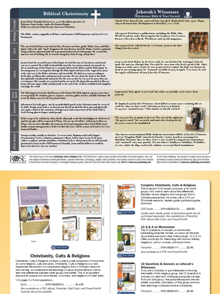 Christianity and Jehovah's Witnesses - Chart | God The