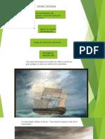 Presentación capítulos 7 y 8 de Drácula.pdf
